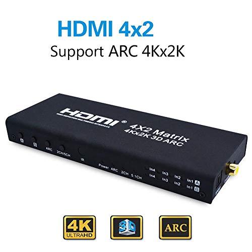 Tragbare HDMI Matrix 4X2 HDMI Splitter Schalter 1.4 HDMI 4 in 2-Rangierlok-Teiler-Adapter-Unterstützung 4K * 2K mit Fernbedienung, 0,5 m (Magnet-teiler)