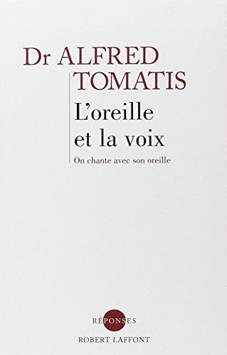 OREILLE ET LA VOIX
