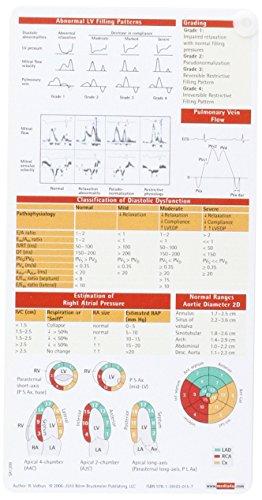 UK Echocardiography Pocketcard Set