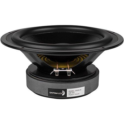 Dayton Audio DS215-8 8