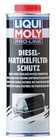 Liqui Moly 5123 Protection du Filtre à Particules Diesel Pro-Line, 1 L