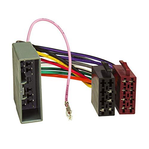 tomzz Audio 7008-003 Radio Adapter Kabel für Citroen, Peugeot, Honda, Mitsubishi ab 2007 auf 16pol ISO Norm