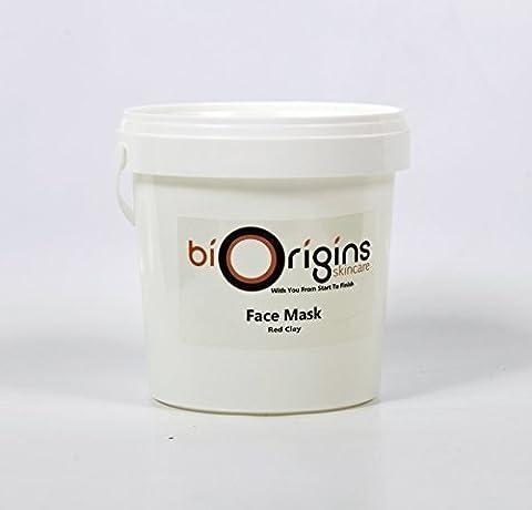 Face Mask - Red Clay - Botanical Skincare Base -