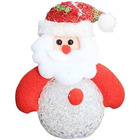 árboles de Navidad Accesorios de Navidad Árbol,Moon mood® Decoración de Navidad Christmas Tree Ornaments Las luces de Muñeca muñeco de nieve de Navidad luminosa EVA Navidad de Productos básicos de la Decoración Fina de Navidad de la Familia Partido de la Barra