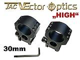 VECTOR-OPTICS