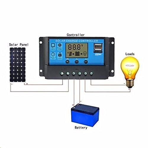 Solarladeregler MOHOO 20A 12V/24V Laderegler LCD Display Ueberlastschutz und Kurzschlussschutz