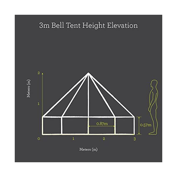 Life Under Canvas 3m Bell Tent with zipped in ground sheet 100% Cotton Canvas Bell Tent for kids play couples festivals or friends Bell Tent for camping Bell Tent for the garden 5