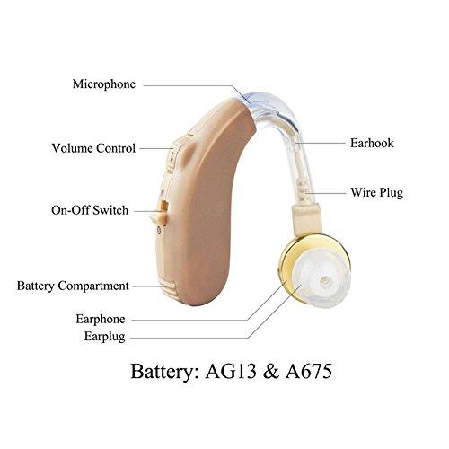 Sound Amplifier, Hinter dem Ohr Mini Verstärker Hörgeräte Aid + Batterien (Anstiegs - Einstellbare)