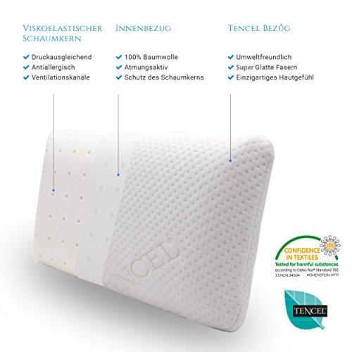 Luxamel travel pillow I Travel pillow / neck pillow I Ergonomic & orthopaedic travel pillow Original Tencel® cushion cover I Viscoelastic foam I 40 x 25 x 10 cm