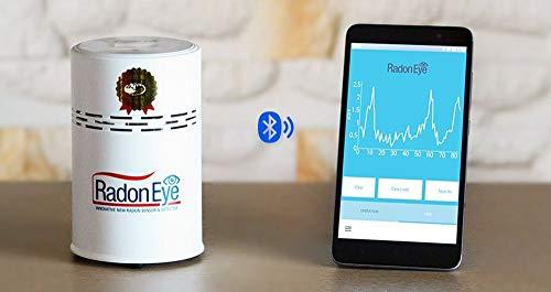Radon Eye | Monitor gas radón | Mediciones viviendas