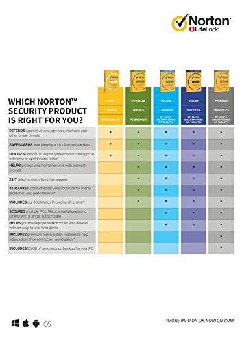 Norton Security Premium 2019  10 Devices   1 Year