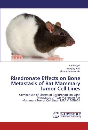 Risedronate Effects on Bone Metastasis of Rat Mammary Tumor Cell Lines