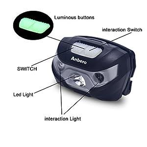 Linterna Frontal LED USB Recargable, Linterna Frontal Cabeza Impermeable para Camping / Pesca / Ciclismo / Carrera / Caza