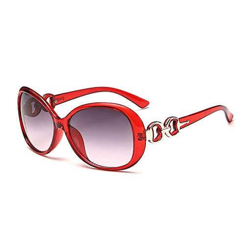 EUCoo Sonnenbrille Mode Unisex Doppel Ring Dekoration Shades Widerstand Uv-GläSer...
