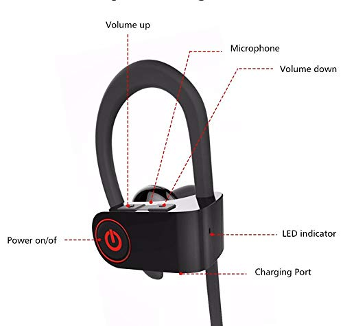 M96 Infinity Wireless Bluetooth Earphones with Mic and Carry case (Black)