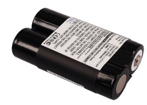 Batterie pour Logitech LX 700 Cordless Desktop 190264-0000 2.4V 1800mAh
