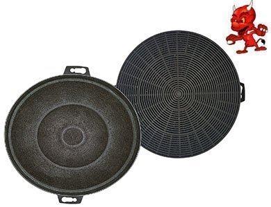 1 SET Filtro a carbone attivo filtro Filtro ai carboni attivi per Cappa aspirante cappa aspirante Cofano Deduzione PKM 8090AGIS