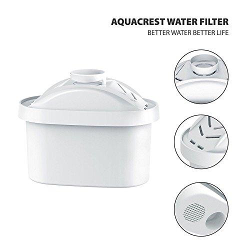 Aluna Cool Dafi Unimax Maxtra +,Mavea Aquaphor Maxfor PearlCo Unimax Lauson AWF102 6 Laica Bi-Flux AquaCrest AQK-07 Compatible Water Jug Filter Replacement for Brita Maxtra
