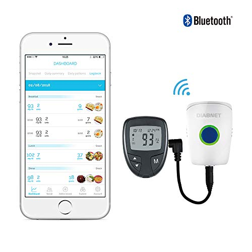Preisvergleich Produktbild GLUCONEXT Universaler Blutzuckermessgerät Transmitter / Akkurate Messung & Bluetooth / Diabetes Blutzucker Messgerät für Automatische Aufzeichnung des Blutzuckerspiegels und Übertragung an Handy App