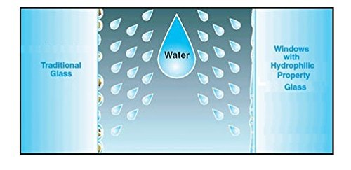 Hendlex-Nanorivestimento-antinebbia-per-vetro-e-plastica-resistente-allacqua-per-finestrini-dellauto-specchietti-occhiali-casco