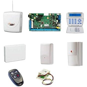 Bentel security promo kit antifurto absoluta serie smart for Bentel security absoluta