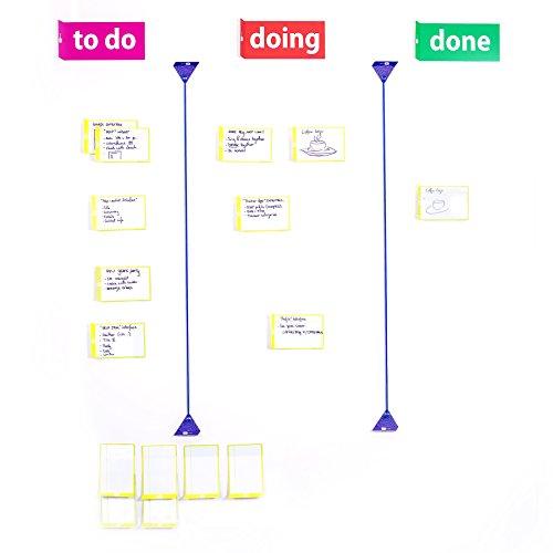 Scrum board set para agile, kanban y scrum - tarjetas magnéticas - home