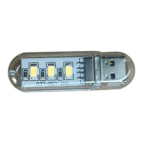NoyoKere Mini USB Luz Nocturna 3LEDs Blanco/Cálido