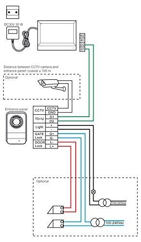 Legrand, Videocitofono Con 2 Fili Di Collegamento, Monitor A Colori E  Fotocamera Grandangolare, Grigio, 369330