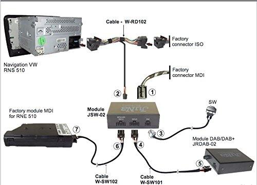 DAB/DAB + Switch Commutatore per MDI e DAB bei RNS510jsw di 02