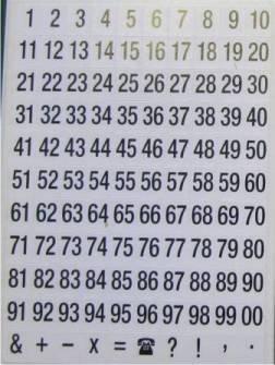 Ivy Zahlen-Aufkleber, Zahlen 1-99, 231041 -