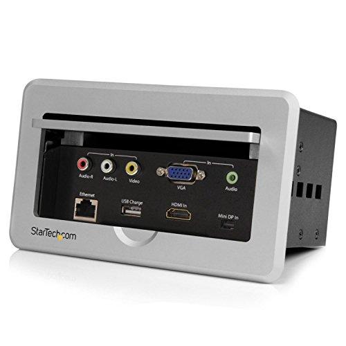 Konferenztisch Tischanschlussfeld - HDMI / VGA / Mini DisplayPort auf HDMI Tischtank mit Schnelllade USB Port & Ethernet