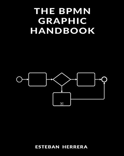 The BPMN Graphic Handbook (English Edition) por Esteban Herrera
