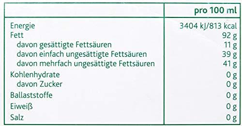 Beta Frit flüssiges Frittieröl ohne Palmöl (Bag in Box) 1er Pack (1 x 20L)