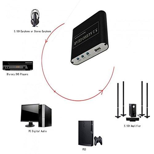 Zantec 5.1 Audio Zahnrad Digital Sound Decoder Converter AC3 DTS zu 5.1CH Analog Audio für DVD PC Ac3 Converter