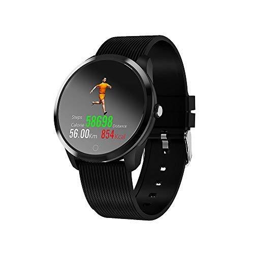 Fitness Tracker...