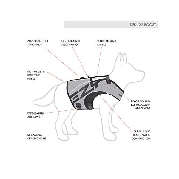 EzyDog X2 Boost Dog Lifejacket (Small, Pink) 4