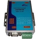 Convertidor de Ethernet TCP/IP a serial RS232 RS485 RS422 EU Version