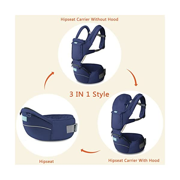 "Windsleeping Baby and Child Carrier Backpack 6-in-1 Detachable Natural Latex Carrier Sling with Hip Seat Suit for Newborn, Infant,Toddler,Kids - Dark Blue Windsleeping [Specification] - Size of the child carrier backpack is: L 29.4*H 27.3*W 19.2CM(11.5""*10.7""*7.5""). Weight: 1.05KG(2.31lbs). Max load-bearing: Up to 40 pounds/ 20Kg. Suitable 3-36 months age children [Breathable Natural Latex & Cotton] - Made of natural latex, breathable cotton, natural latex can inhibit bacteria and allergens effectively, Unique breathable pinhole design can dissipate body heat and moisture, make comfort for both you and baby [Portable Split Design & 6 Carrier Ways ] - The waist stool of the baby travel carrier could be detached from upper strap, makes the waist stool can be used independently, can easily use when traveling. More than 6 ways to carrier: front inward, front outward, hip or back carry 5"