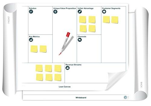Vi-Board Lean Canvas/Whiteboard: beidseitig beschreib- & abwischbares mobiles Whiteboard, einroll- & wiederverwendbar, Vorderseite: Lean Canvas, Rückseite: Whiteboard, Größe: ca. 85 x 118 cm Große Flip-chart