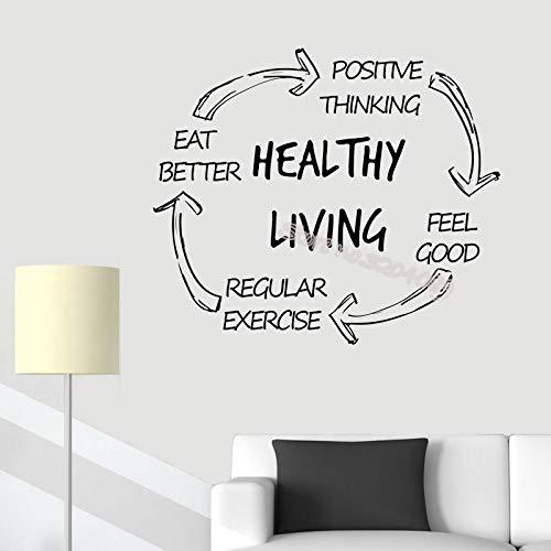 yiyiyaya Gesundes Leben Motivierend Wandtattoo positives Denken gutes gefühl regelmäßige übung Besser Essen Zitat Aufkleber Dekor Poster 66 * 56 cm