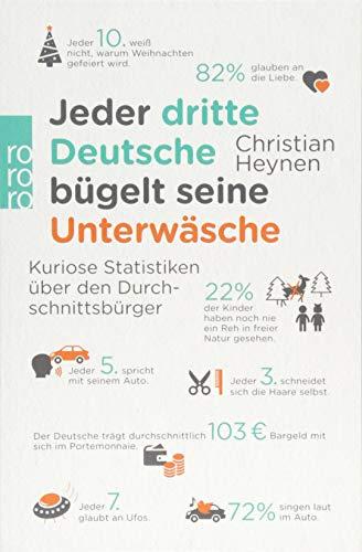 Jeder dritte Deutsche bügelt seine Unterwäsche: Kuriose Statistiken über den Durchschnittsbürger