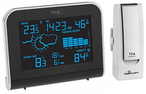 Funk-Wetterstation mit Color Sharp Farbwechsel-Display SPHERE PLUS TFA 35.1148.01.Plus incl. Gateway