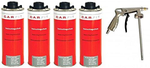 4x-carfit-unterbodenschutz-steinschlagschutz-schwarz-pistole