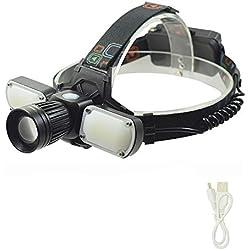 SH-Zak Miller Lampe Frontale LED COB Rechargeable Zoomable Phare Lanterne Jardin Éclairage De Camping en Plein Air Lampe De Sécurité Très Lumineuse 4 Commutation De Mode