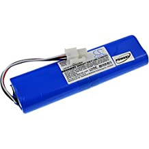 Batería de Alta Capacidad para Robot Aspirador Philips FC8710 / FC8776 / Modelo 4ICR19/65