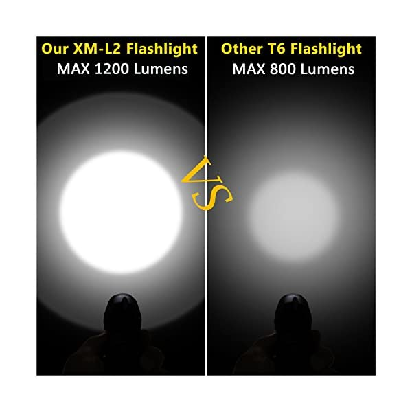 Ledeak Cree XML L2 LED Torch,1200 Lumens Adjustable Focus LED Flashlight 5 Modes Rainproof Handheld Torch Light for Indoor and Outdoor Hiking,Cycling,Camping 4