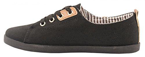Elara Basic Sneakers | Sportlich Bequeme Turnschuhe | Low Schnürer Schwarz London