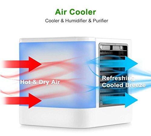 Preisvergleich Produktbild LJQ Persönlicher Raumluftkühler, Auslaufsicherer 3-In-1-Schreibtischklimagerät/Luftbefeuchter / Luftreiniger, USB-Lüfter mit Unabhängigem Wassertank