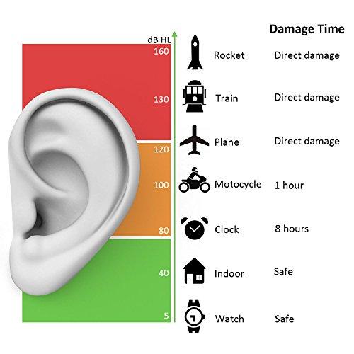 Kapselgehörschutz Sicherheit Ohrenschützer Ear Muffs SNR 36dB/NRR 34dB Von Fnova, ANSI S3.19&CE Zertifiziert, Größe stufenlos verstellbare Kopfbügel, geeignet für Erwachsene und Kinder,Super leicht, angenehm und kompakt (Charme Rot)