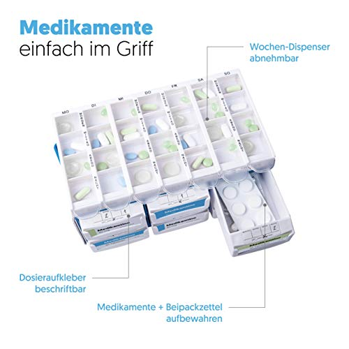 41JHHrQbceL - PillBase Basic - Caja para medicamentos (dosificador para 7 días, distribución semanal, apilable, 2 millones de min)